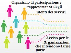 Organismo di partecipazione